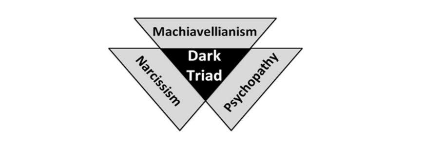 triada - La Tríada Oscura de la personalidad
